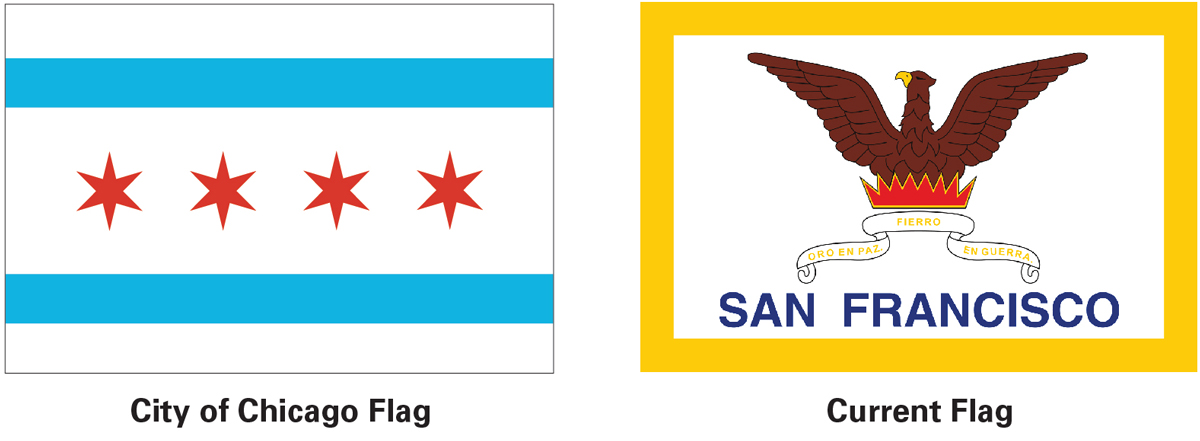 Chicago and SF city flags