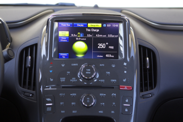 Chevy Volt dashboard