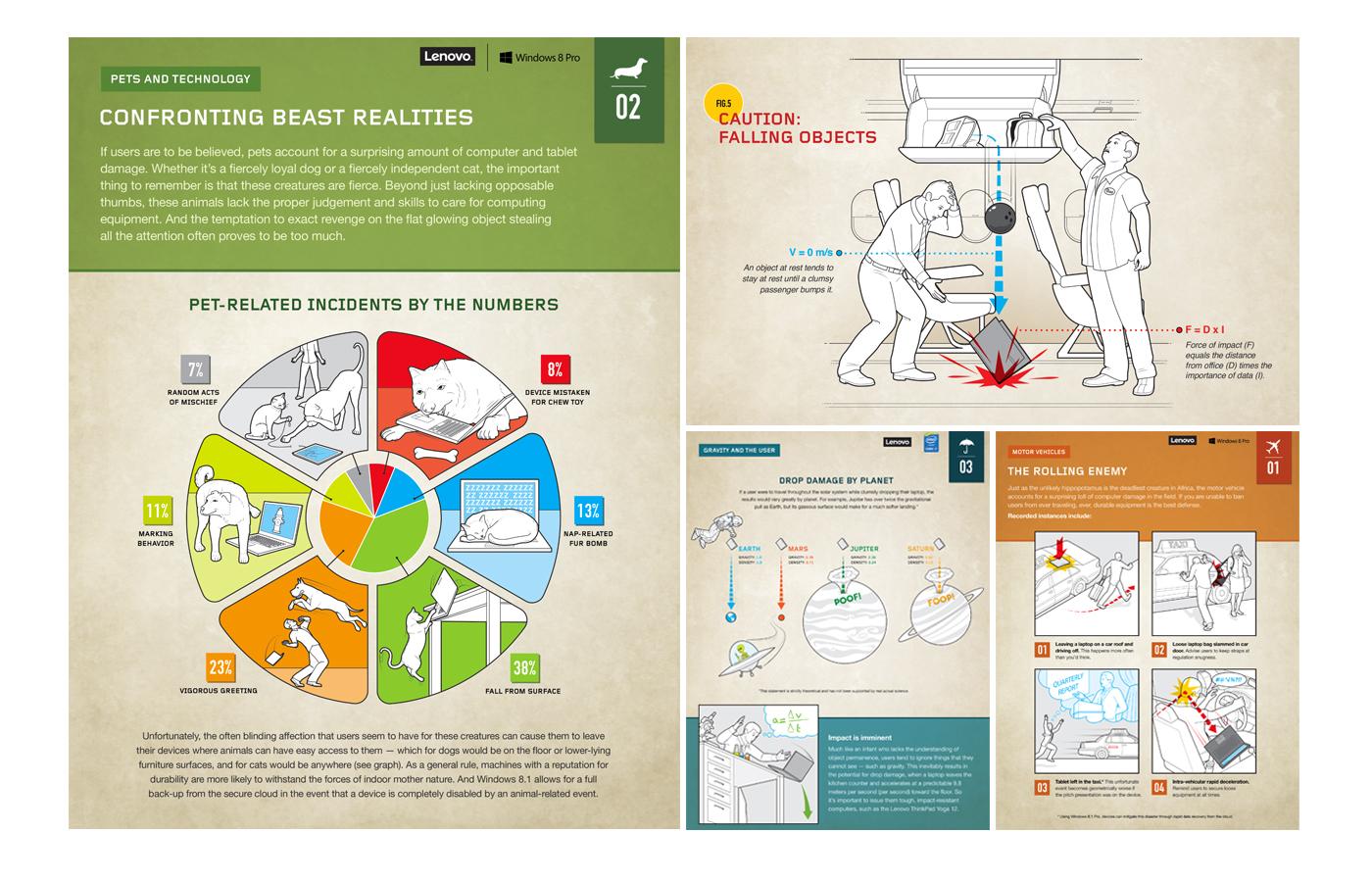 Lenovo Users Happen Survival Guide Infographic